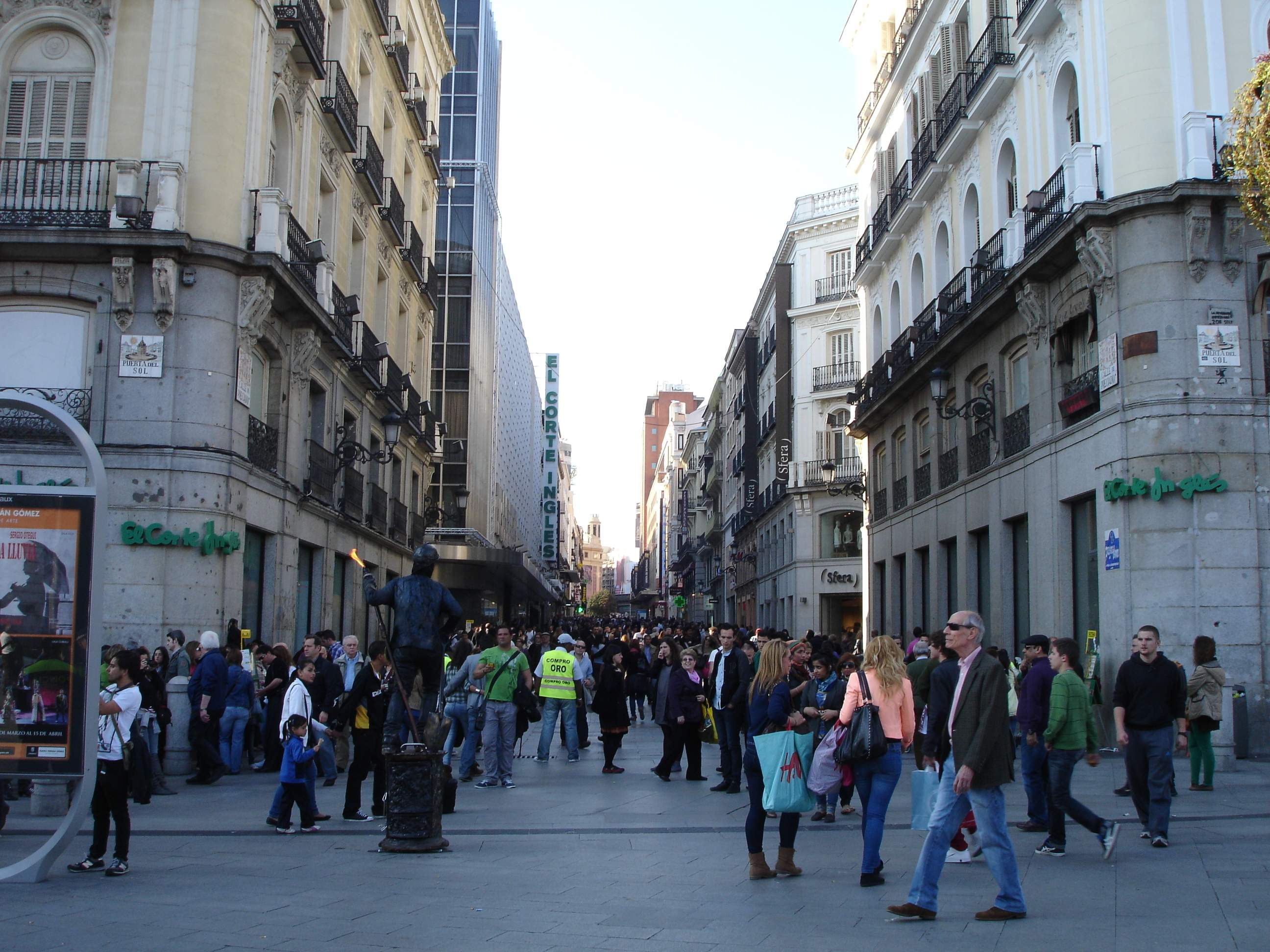 Top 5 Shopping Districts In Madrid Shmadrid
