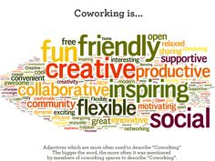 coworking tag cloud